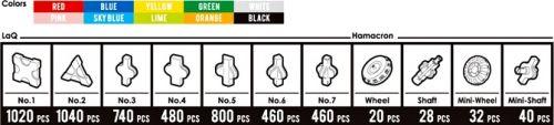 ลาคิว LaQ เบสิค Basic 5000 ชิ้นส่วน ของเล่น ตัวต่อ เสริมจินตนาการ ความคิดสร้างสรรค์ มีสมาธิดี